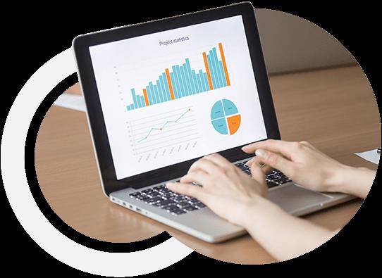 KPI – Key Performance Indicators